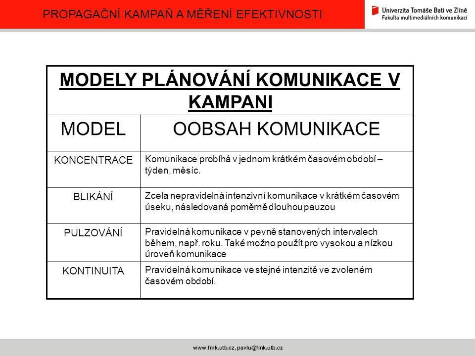 MODELY PLÁNOVÁNÍ KOMUNIKACE V KAMPANI www.fmk.utb.cz, pavlu@fmk.utb.cz