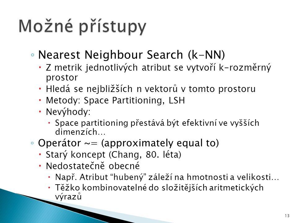 Možné přístupy Nearest Neighbour Search (k-NN)