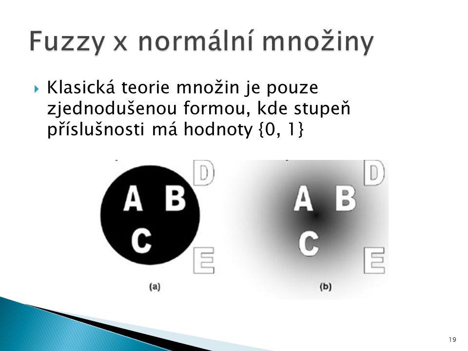 Fuzzy x normální množiny