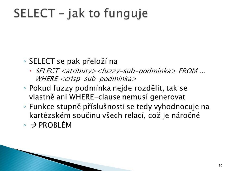 SELECT – jak to funguje SELECT se pak přeloží na