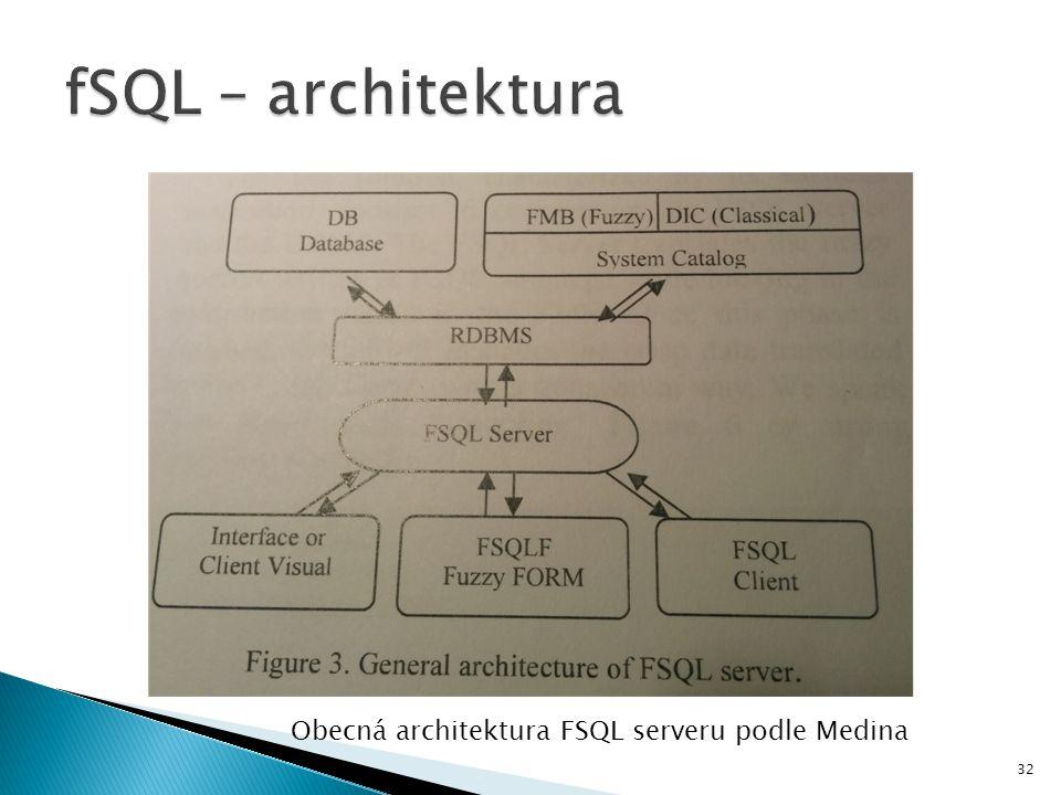 fSQL – architektura Obecná architektura FSQL serveru podle Medina