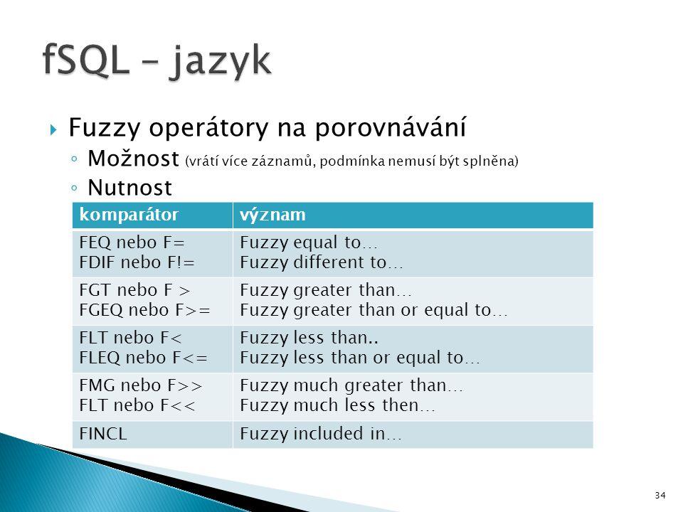 fSQL – jazyk Fuzzy operátory na porovnávání