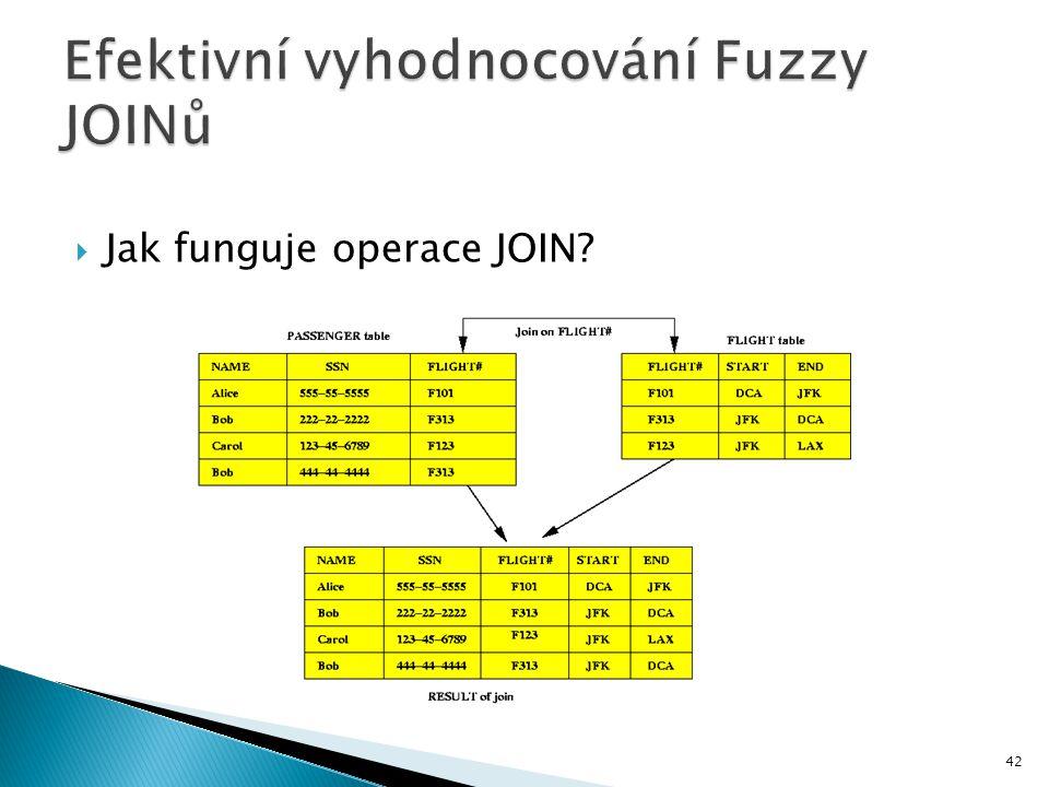 Efektivní vyhodnocování Fuzzy JOINů