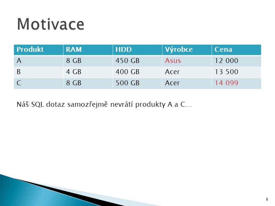 Motivace Produkt RAM HDD Výrobce Cena A 8 GB 450 GB Asus 12 000 B 4 GB