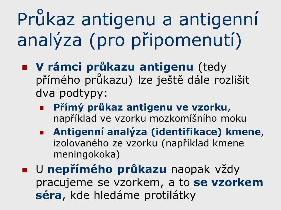 Průkaz antigenu a antigenní analýza (pro připomenutí)