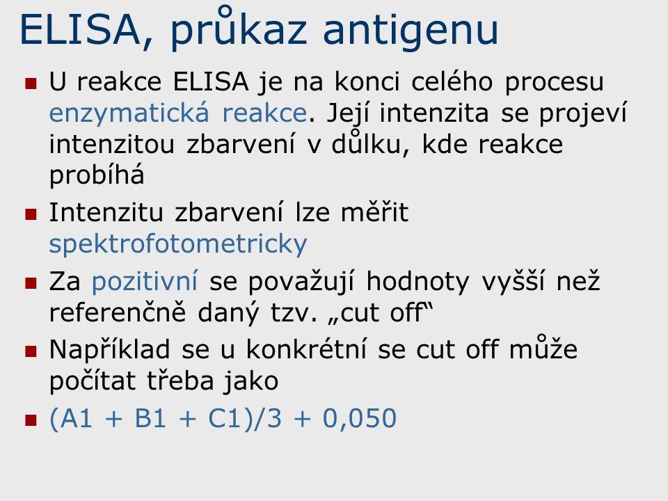 ELISA, průkaz antigenu