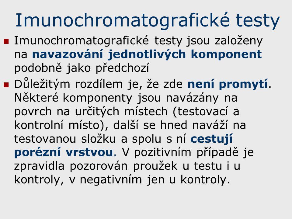 Imunochromatografické testy