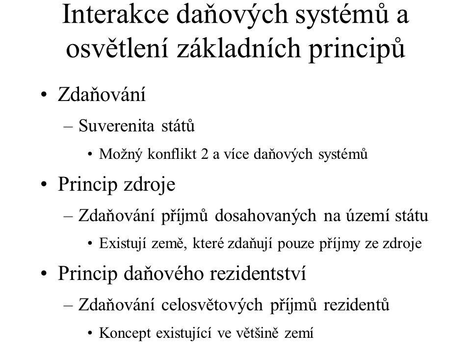 Interakce daňových systémů a osvětlení základních principů
