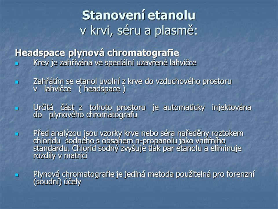 Stanovení etanolu v krvi, séru a plasmě: