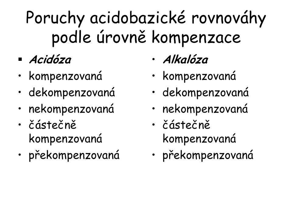 Poruchy acidobazické rovnováhy podle úrovně kompenzace