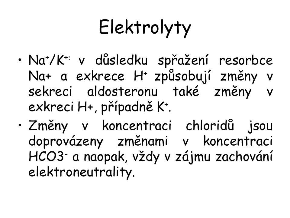 Elektrolyty Na+/K+: v důsledku spřažení resorbce Na+ a exkrece H+ způsobují změny v sekreci aldosteronu také změny v exkreci H+, případně K+.