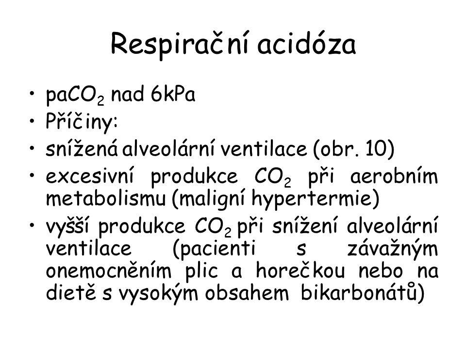 Respirační acidóza paCO2 nad 6kPa Příčiny: