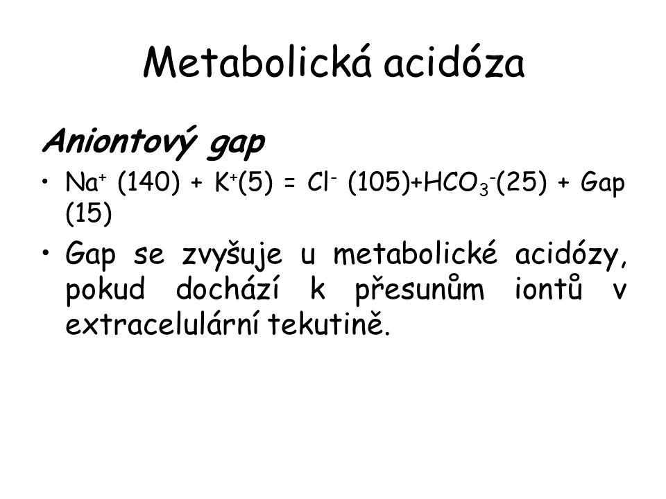 Metabolická acidóza Aniontový gap
