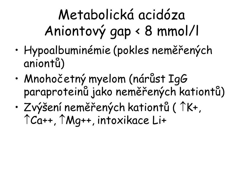 Metabolická acidóza Aniontový gap < 8 mmol/l