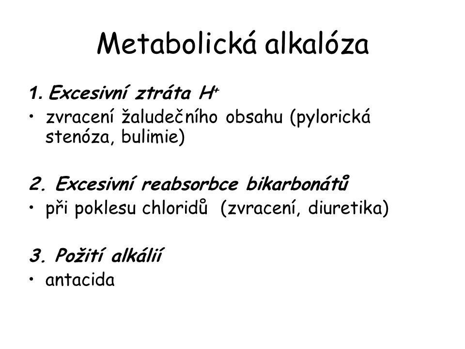 Metabolická alkalóza 1. Excesivní ztráta H+