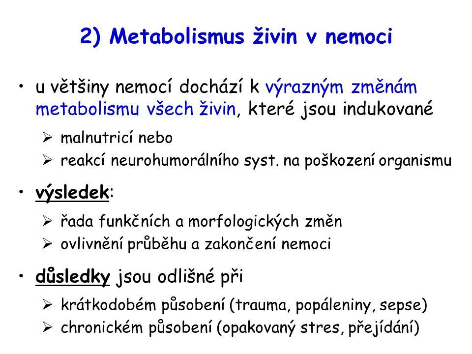 2) Metabolismus živin v nemoci