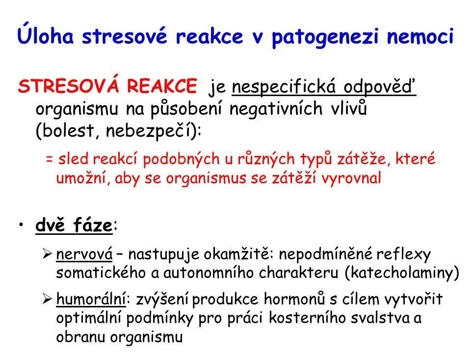 Úloha stresové reakce v patogenezi nemoci