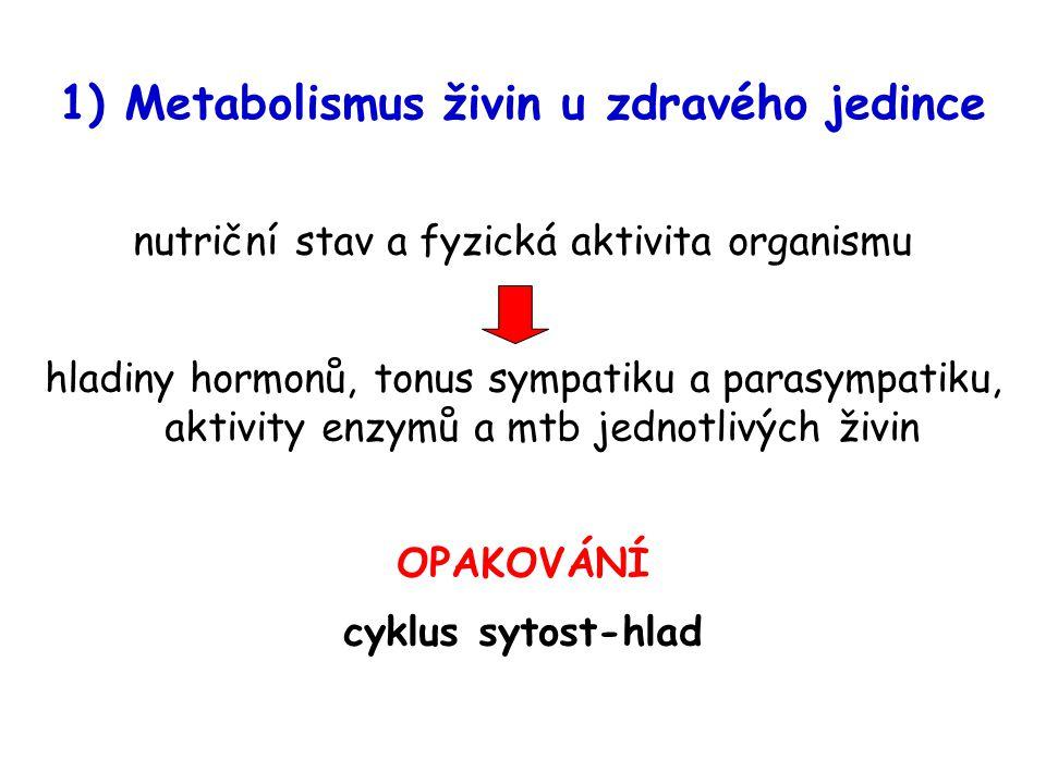 1) Metabolismus živin u zdravého jedince