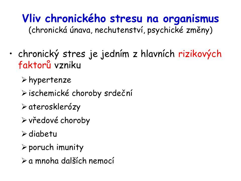Vliv chronického stresu na organismus (chronická únava, nechutenství, psychické změny)