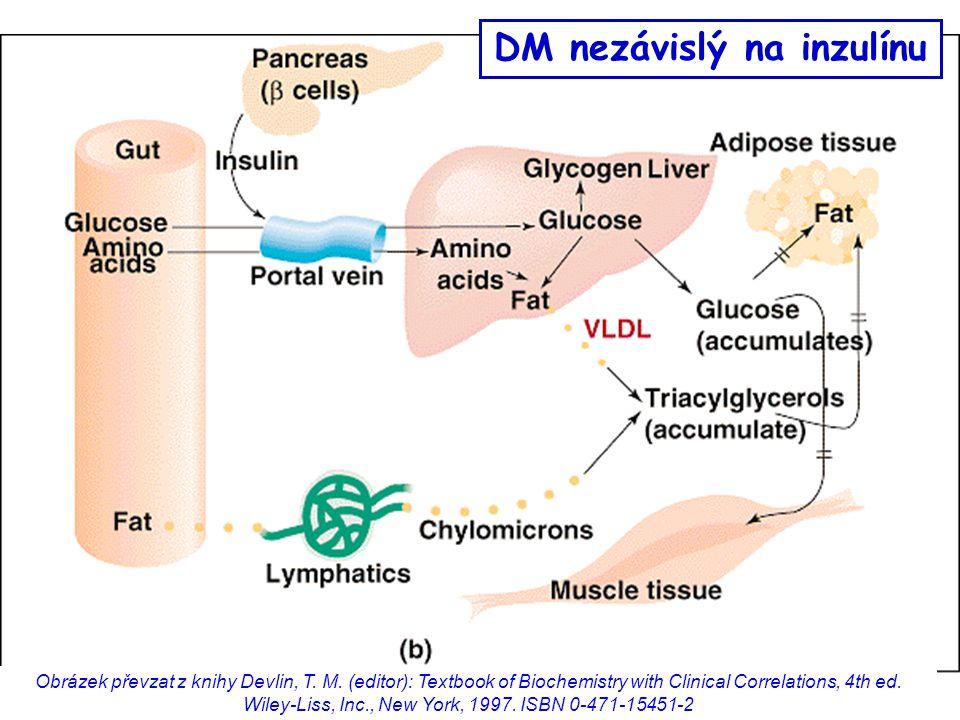 DM nezávislý na inzulínu