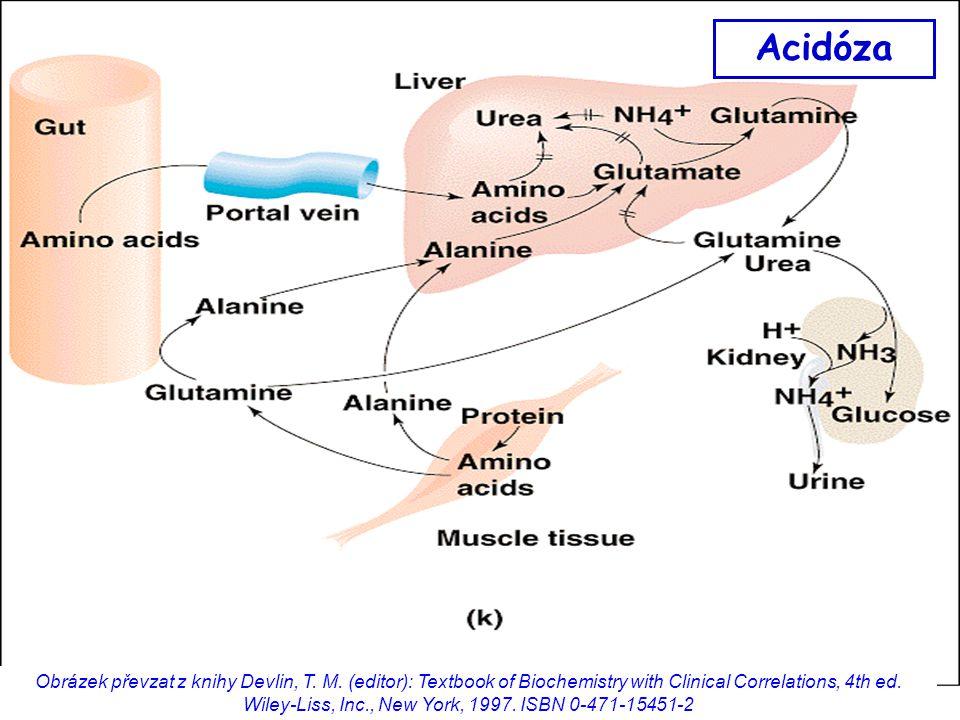 Acidóza