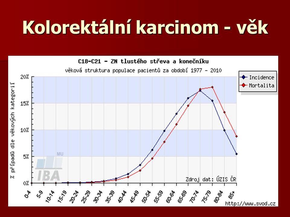 Kolorektální karcinom - věk