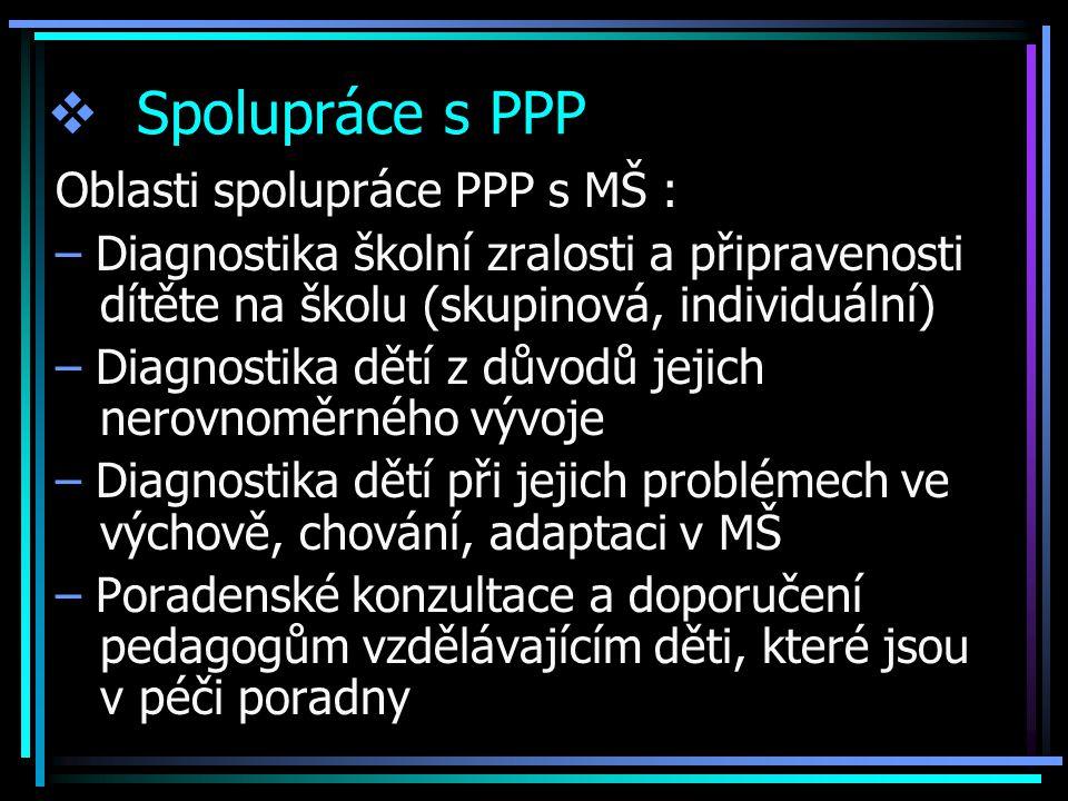 Spolupráce s PPP Oblasti spolupráce PPP s MŠ :