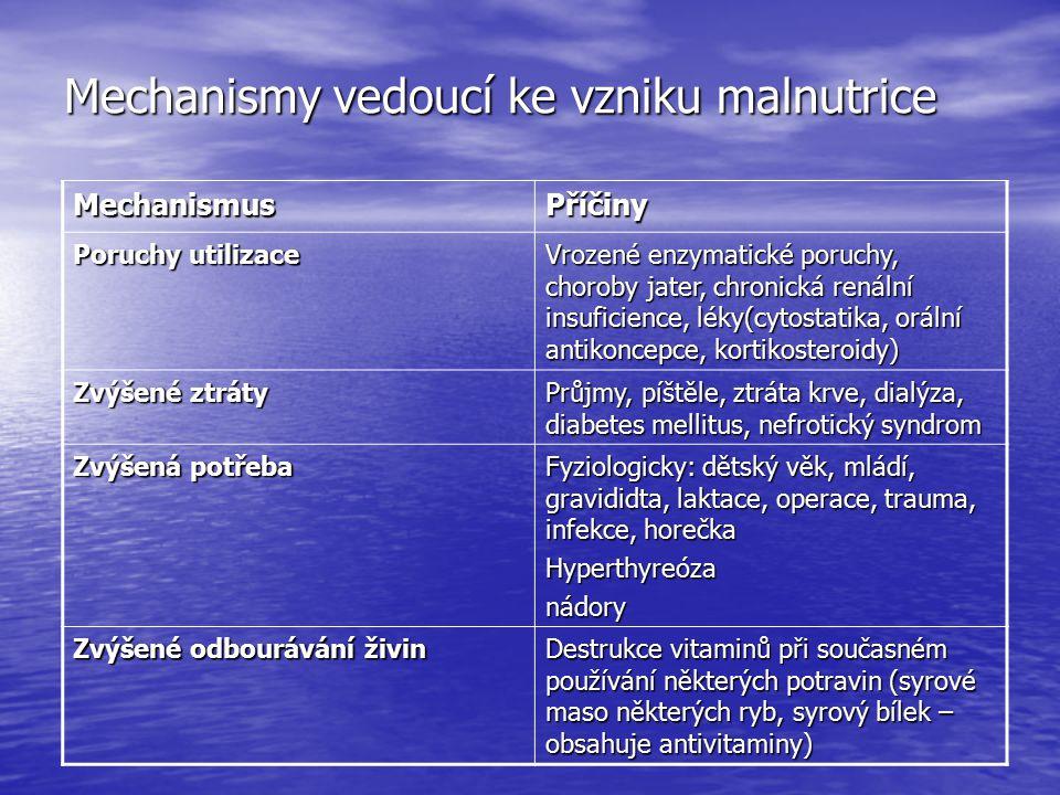 Mechanismy vedoucí ke vzniku malnutrice