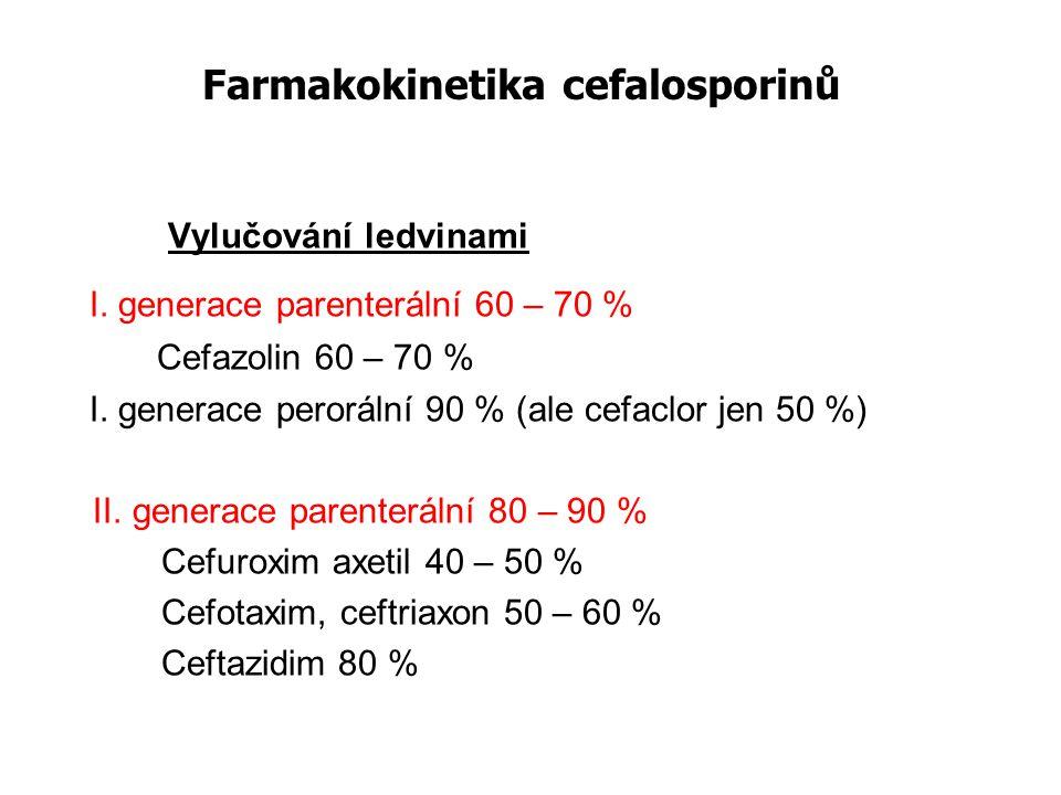 Farmakokinetika cefalosporinů