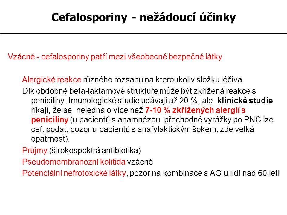 Cefalosporiny - nežádoucí účinky