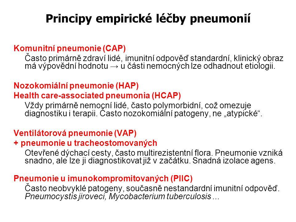 Principy empirické léčby pneumonií