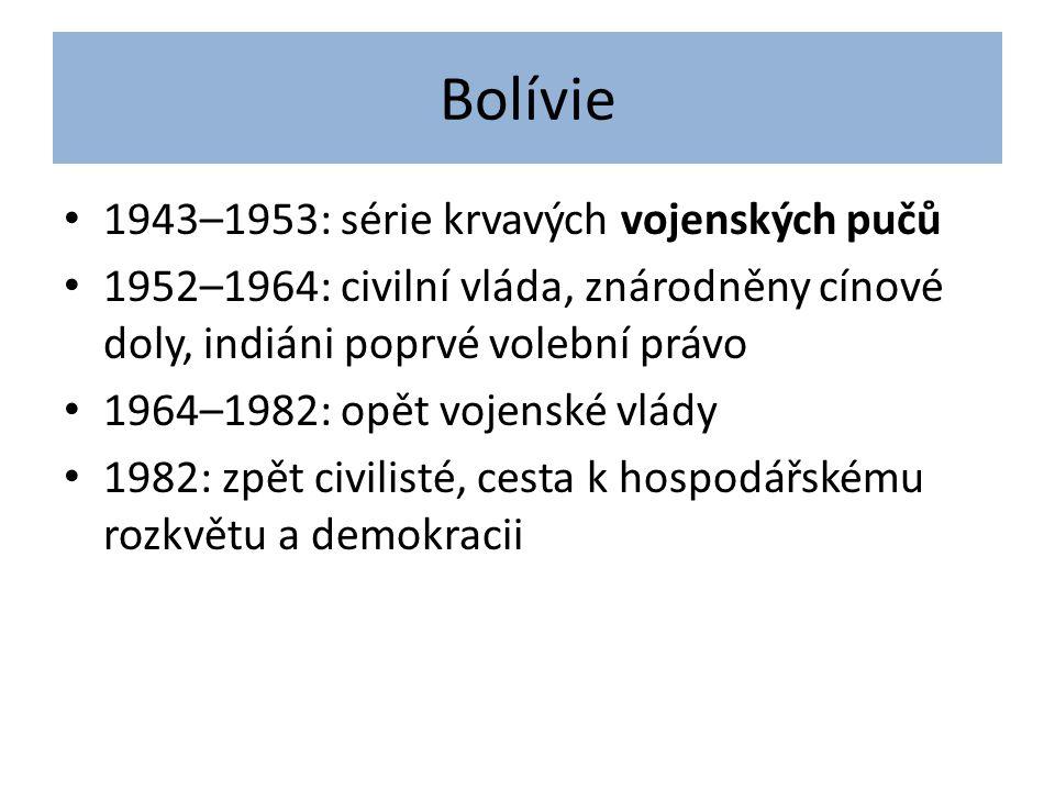 Bolívie 1943–1953: série krvavých vojenských pučů