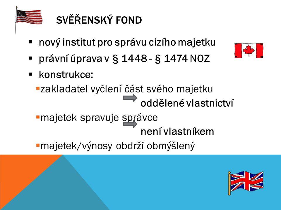 Svěřenský fond nový institut pro správu cizího majetku. právní úprava v § 1448 - § 1474 NOZ. konstrukce: