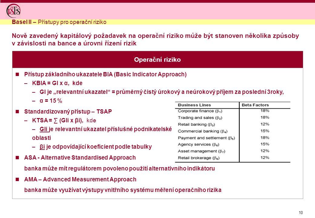 Basel II – Přístupy pro operační riziko