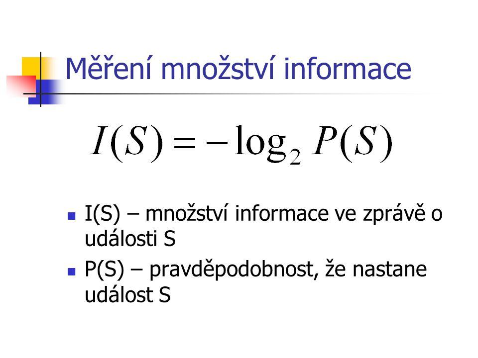 Měření množství informace