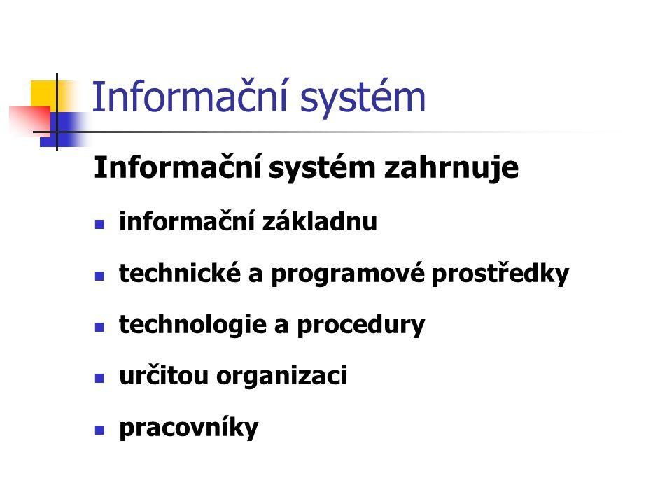 Informační systém Informační systém zahrnuje informační základnu