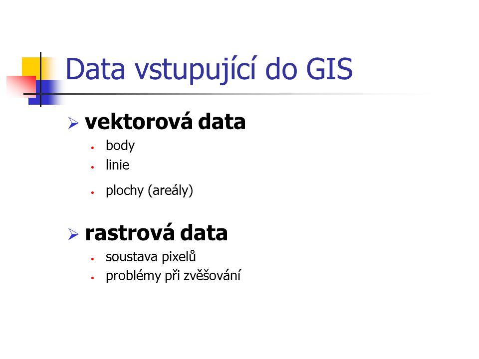 Data vstupující do GIS vektorová data rastrová data body linie