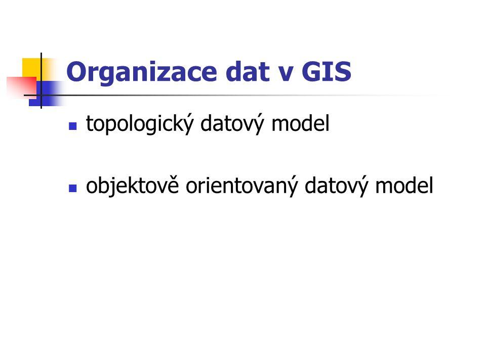 Organizace dat v GIS topologický datový model