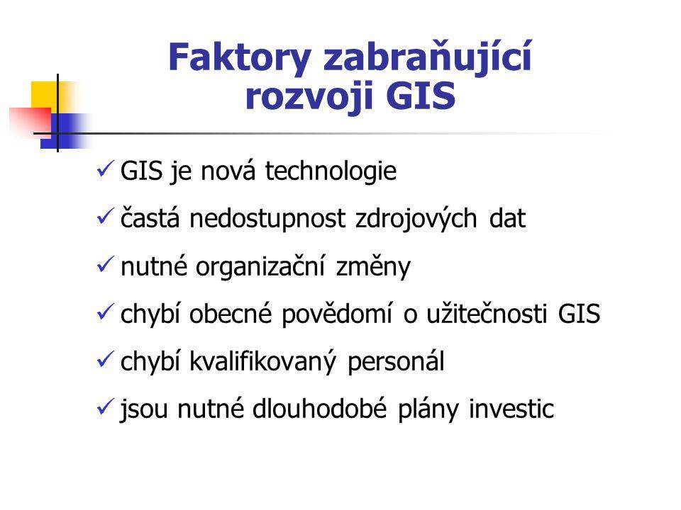 Faktory zabraňující rozvoji GIS