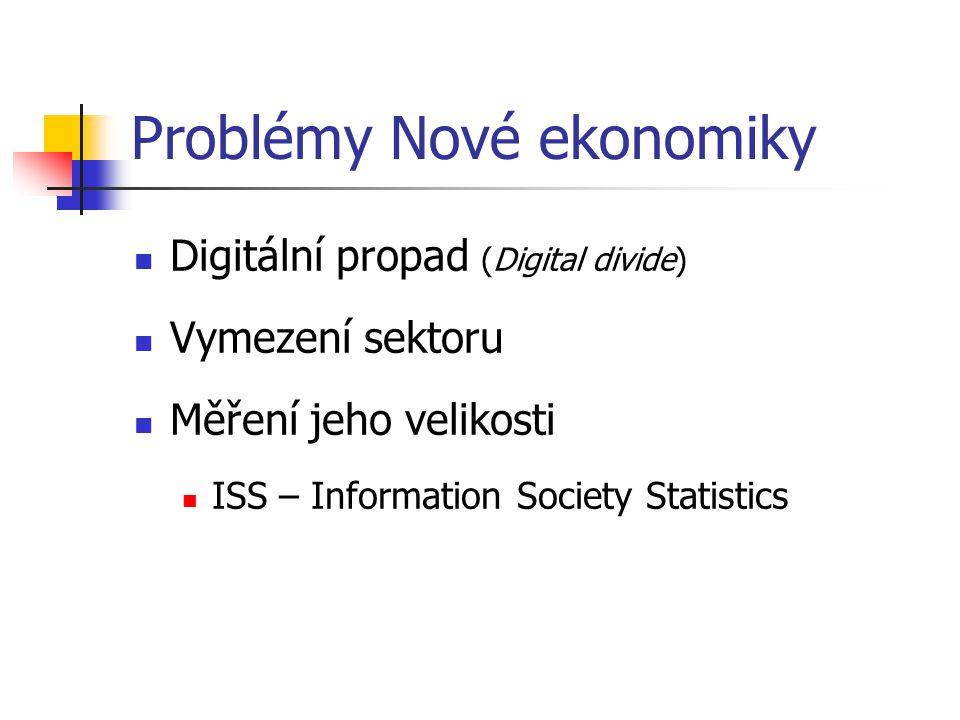 Problémy Nové ekonomiky