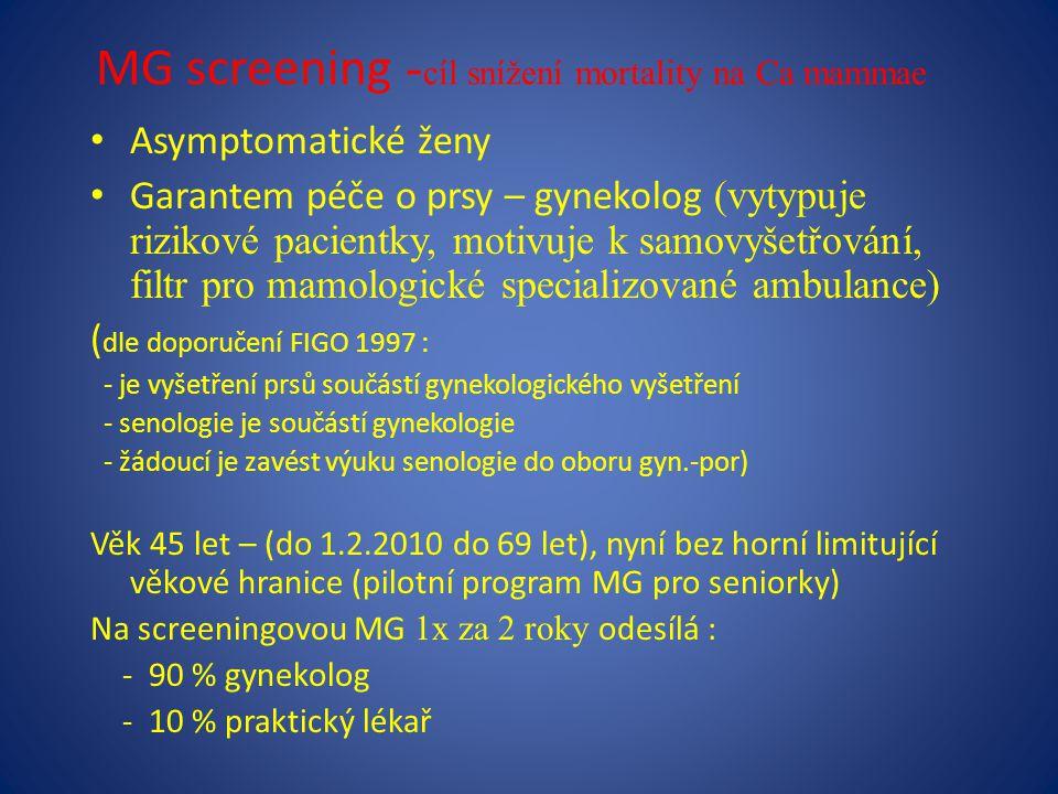 MG screening -cíl snížení mortality na Ca mammae