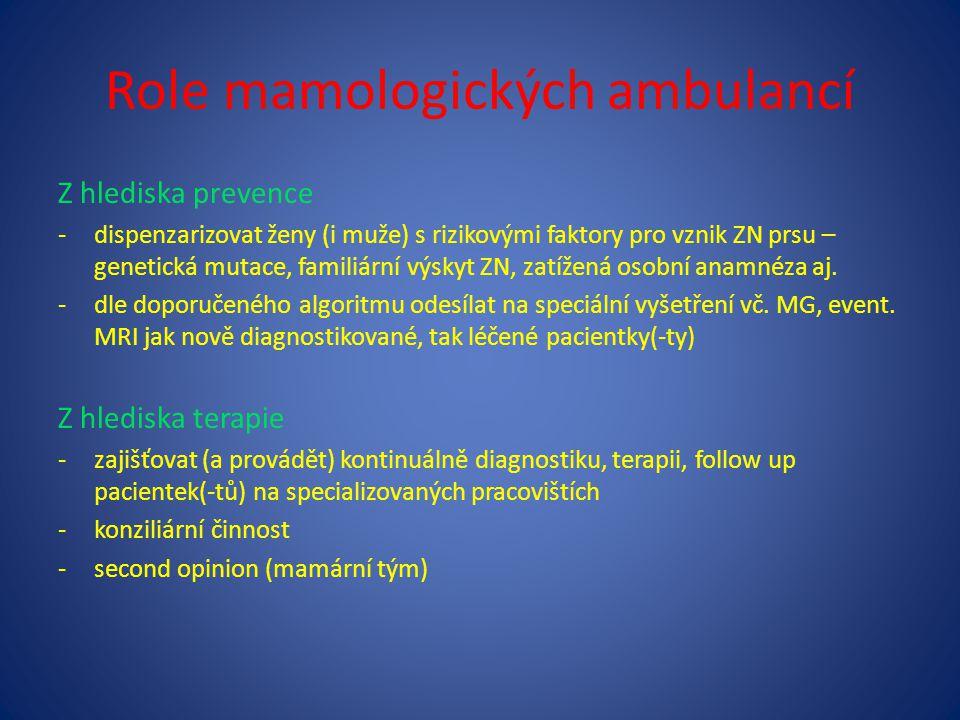 Role mamologických ambulancí