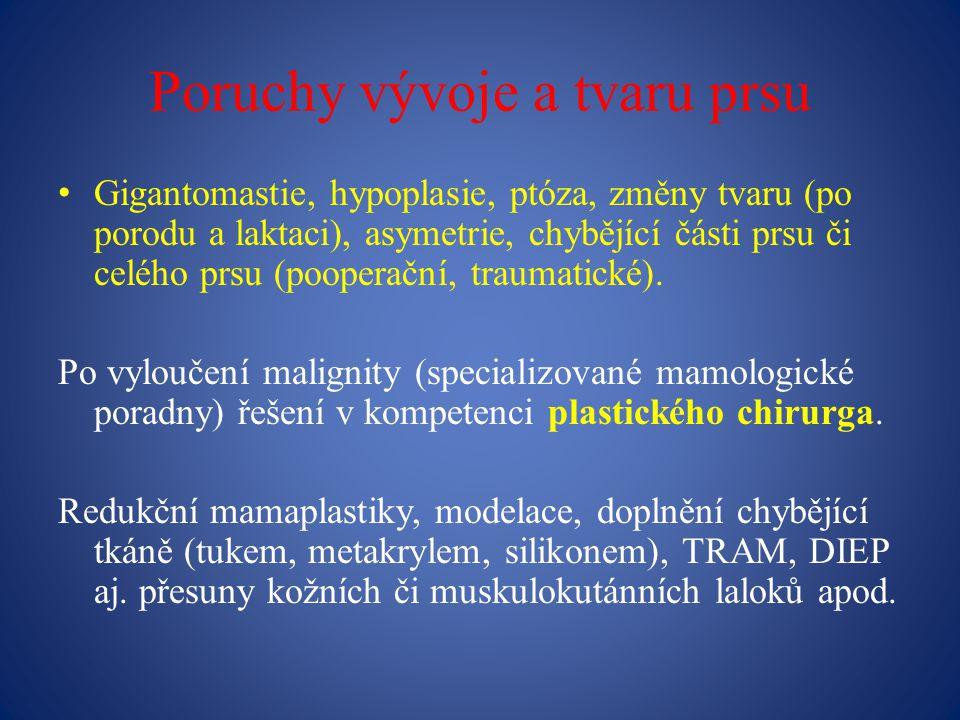 Poruchy vývoje a tvaru prsu