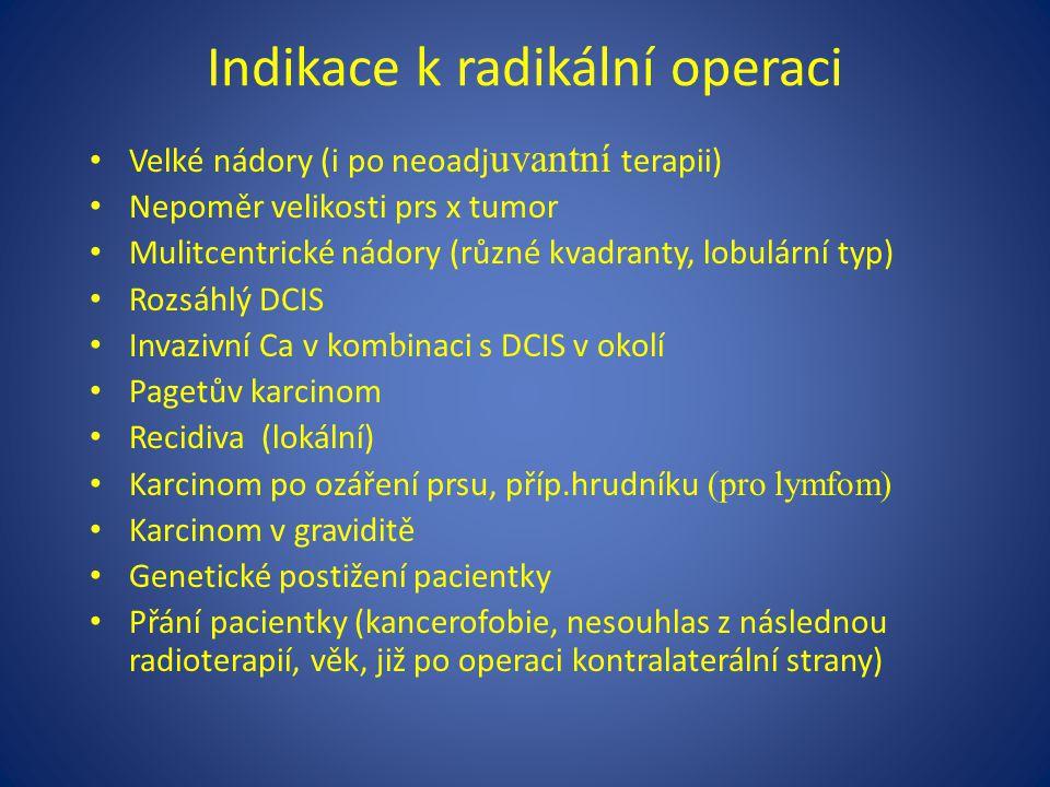Indikace k radikální operaci