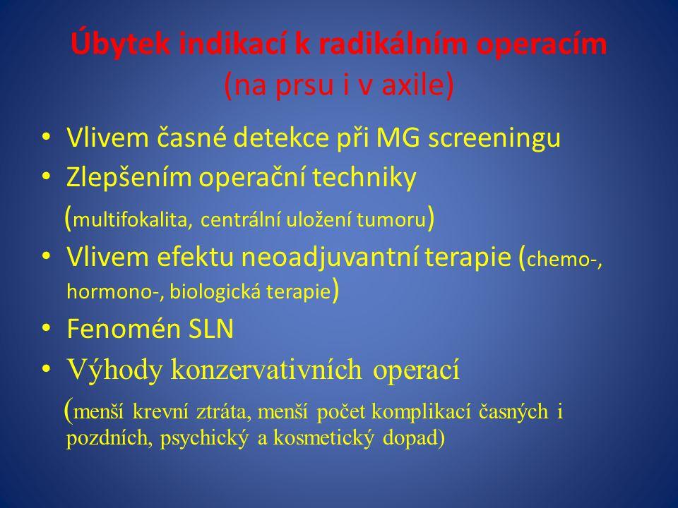 Úbytek indikací k radikálním operacím (na prsu i v axile)