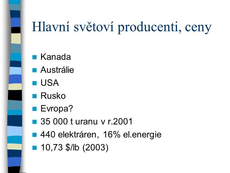 Hlavní světoví producenti, ceny