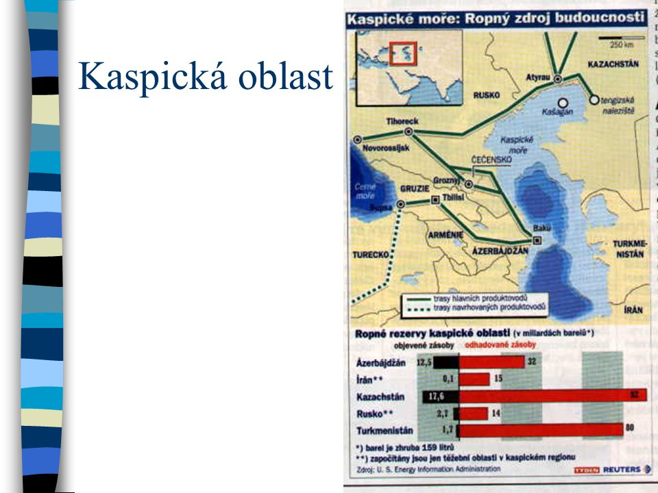 Kaspická oblast
