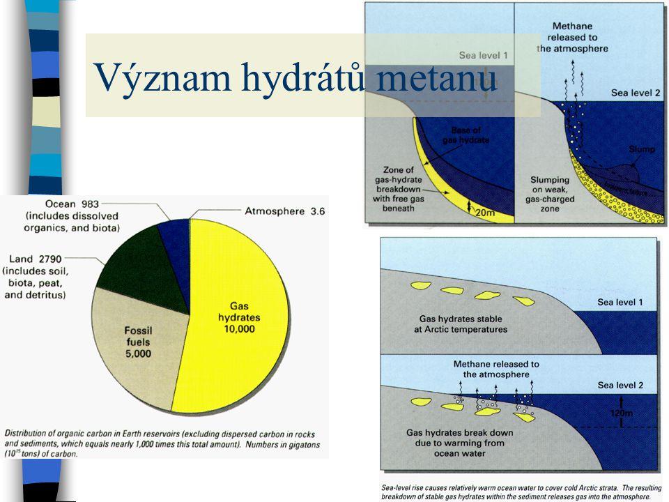 Význam hydrátů metanu