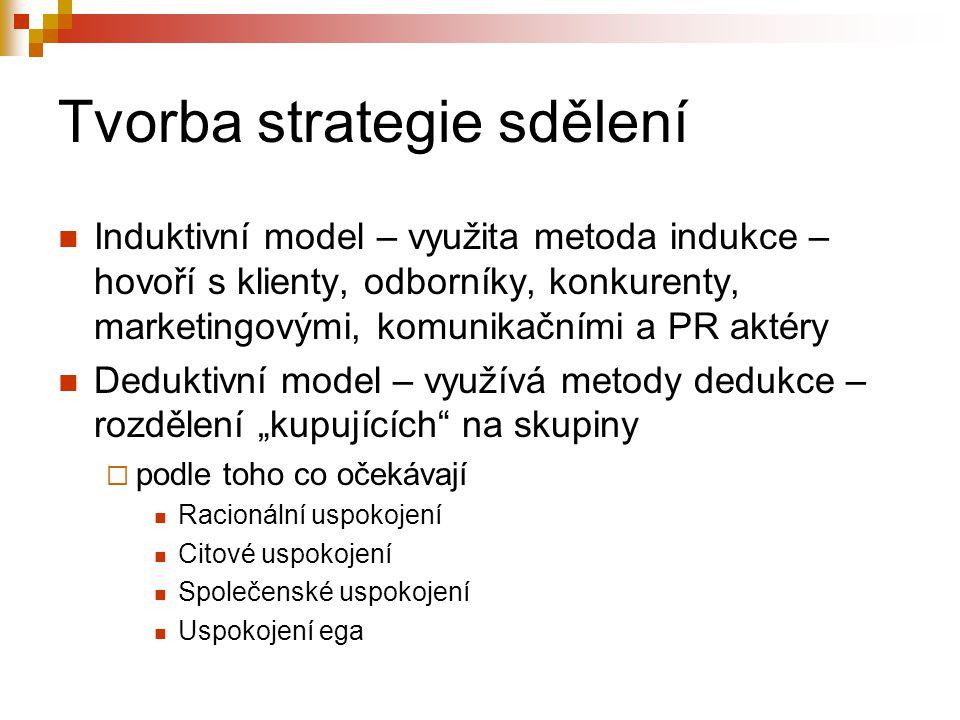 Tvorba strategie sdělení