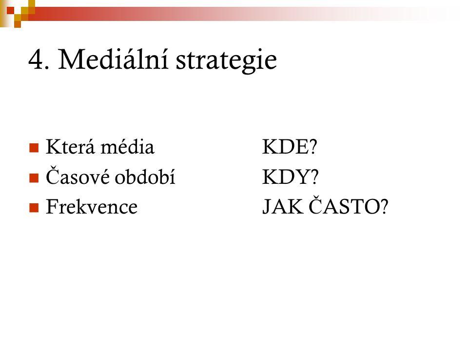 4. Mediální strategie Která média KDE Časové období KDY